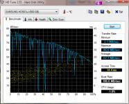 HDTune_Benchmark_SAMSUNG_HD501LJ.png