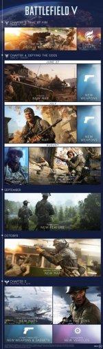 battlefield_5_roadmap.jpg