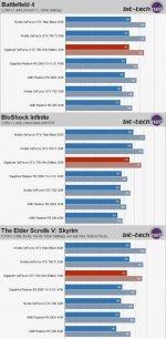 bit-tech benchmark2.jpg