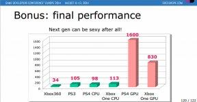 playstation-4-vs-xbox-one-vs-xbox-360-vs-ps3-cpu-and-gpu.jpg